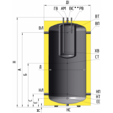 Бак накопитель (тепло аккумулятор) ATMOSFERA серия ББ