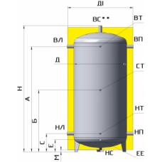 Бак накопитель (тепло аккумулятор) ATMOSFERA серия БН