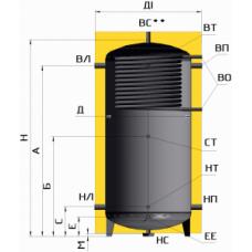 Бак накопитель (тепло аккумулятор) ATMOSFERA серия ПН